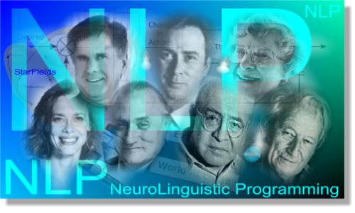 NLP Neurolinguistic Programming with Silvia Hartmann diagram header