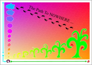 Creativity Diagram 2 - The Path To Nowhere
